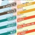 Del 14 al 17 de Mayo 10 CONCIERTOS – 10 SALAS DEL CIRCUITO DE DIRECTO DE MADRID – 13 ARTISTAS/BANDAS – 10 GÉNEROS MUSICALES DISTINTOS Entrada libre hasta completar aforo […]